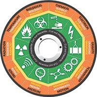 Cii Spotlight On Hazard Recognition